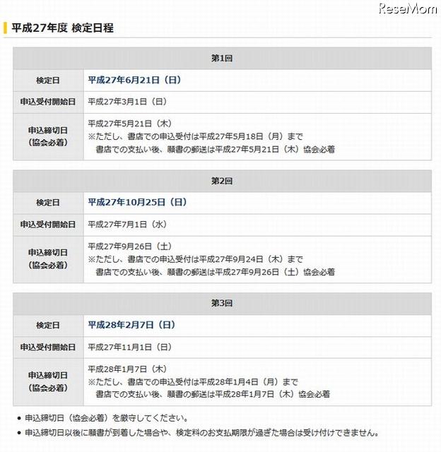 漢字 検定 日程 2020