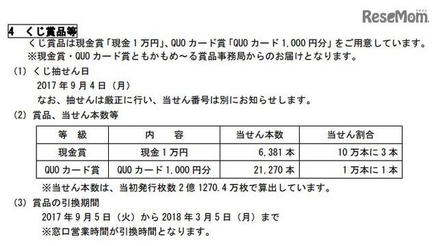 郵便 はがき 当選 番号 2019 夏