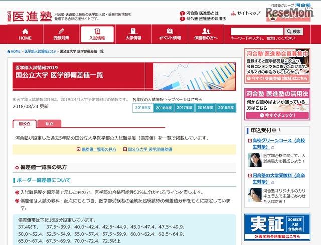 宮崎 大学 医学部 ポータル サイト