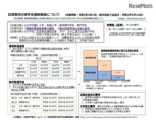 住民税非課税世帯 優遇措置