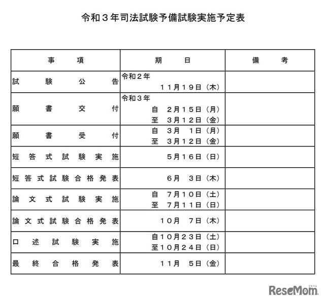 試験 試験 司法 予備 司法試験予備試験